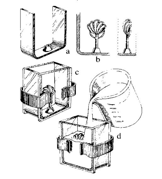 Рис. 1.8 а. Алюминиевая рамка. Ь. Правильно установленная модель, с. Форма для жидкой резины в сборе, а*. Заливка жидкой резины.